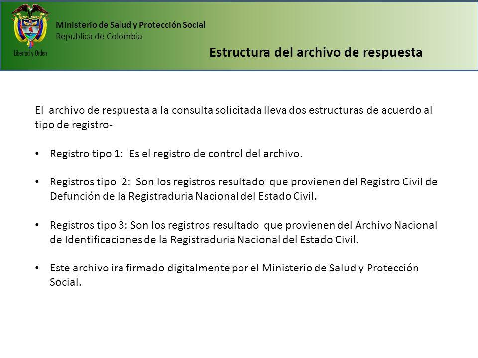 Ministerio de Salud y Protección Social Republica de Colombia Estructura del archivo de respuesta El archivo de respuesta a la consulta solicitada lle