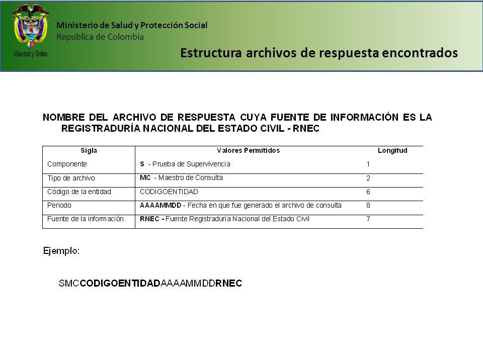 Ministerio de Salud y Protección Social Republica de Colombia Estructura archivos de respuesta encontrados