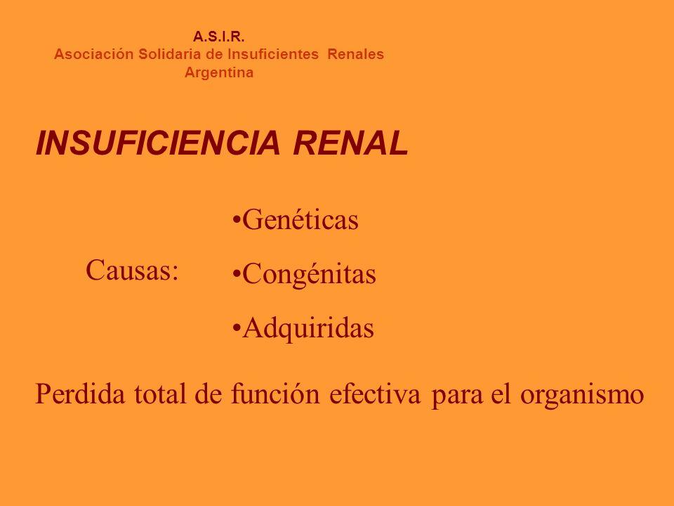 SINTOMAS DEL ENFERMO RENAL A.S.I.R.