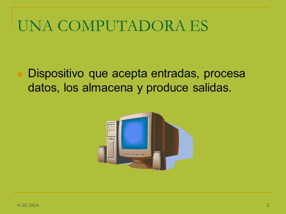 UNA COMPUTADORA ES Dispositivo que acepta entradas, procesa datos, los almacena y produce salidas. 24/28/2014