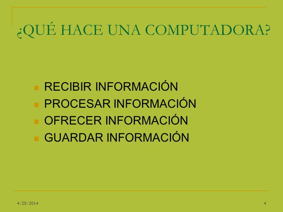¿QUÉ HACE UNA COMPUTADORA? RECIBIR INFORMACIÓN PROCESAR INFORMACIÓN OFRECER INFORMACIÓN GUARDAR INFORMACIÓN 44/28/2014