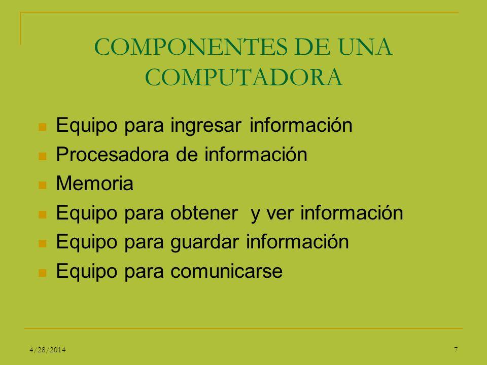 COMPONENTES DE UNA COMPUTADORA Equipo para ingresar información Procesadora de información Memoria Equipo para obtener y ver información Equipo para g