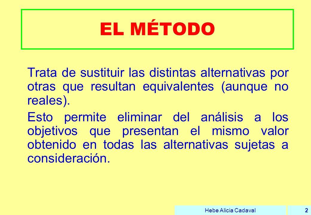 Hebe Alicia Cadaval3 EL MÉTODO Así como el criterio de Dominancia elimina las filas que no se elegirían nunca, este método va eliminando las columnas de los objetivos con valores iguales.