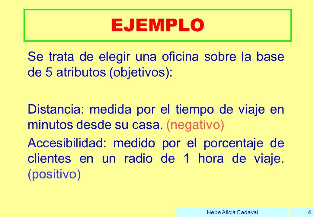 Hebe Alicia Cadaval5 EJEMPLO Servicios: puestos por el propietario, 3 sin servicios, 2 existencia de fax y máquina ciontestadora, 1 además fotocopiadora, secretarias part time, etc.