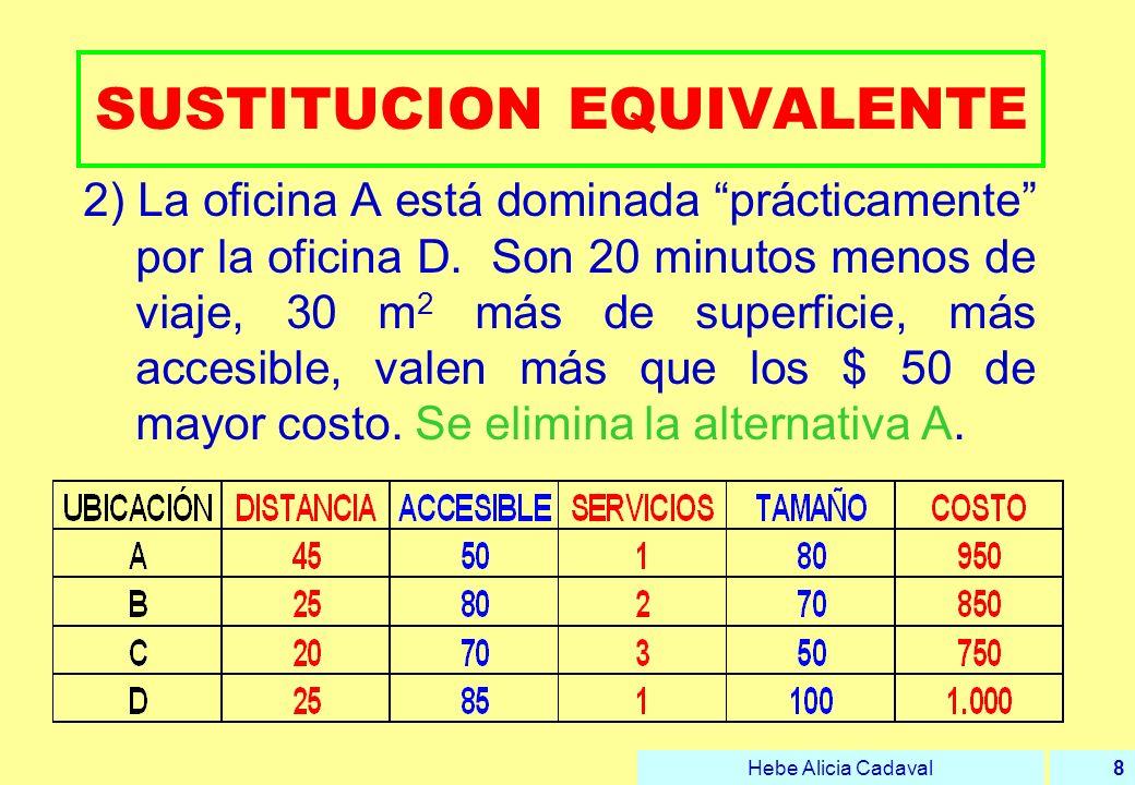 Hebe Alicia Cadaval9 SUSTITUCION EQUIVALENTE 3) Aumentar la distancia en cinco minutos es compensable por un aumento del 8% en la accesibilidad.