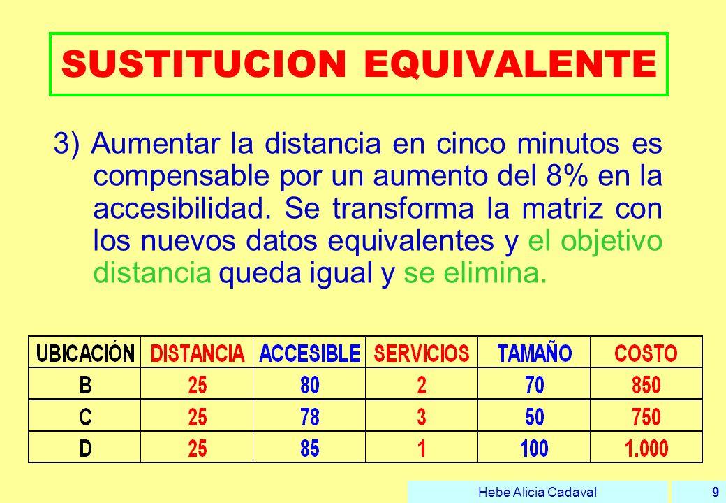 Hebe Alicia Cadaval10 SUSTITUCION EQUIVALENTE 4) ¿Cuánto está dispuesto a pagar para que la oficina C tenga los servicios en el nivel 2.