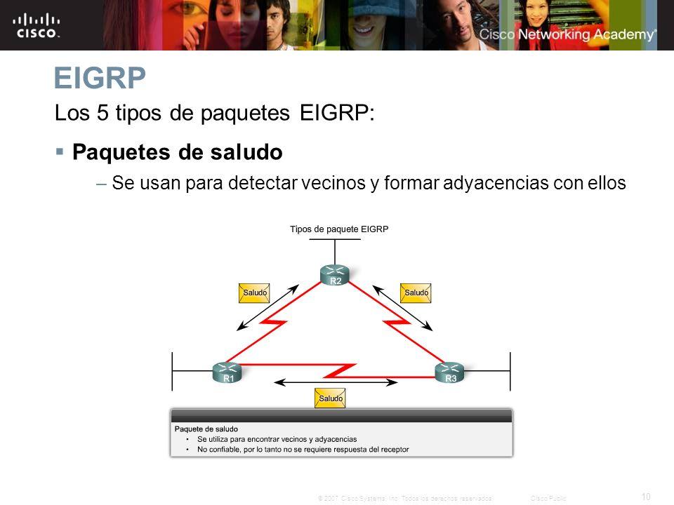10 © 2007 Cisco Systems, Inc. Todos los derechos reservados.Cisco Public EIGRP Los 5 tipos de paquetes EIGRP: Paquetes de saludo – Se usan para detect