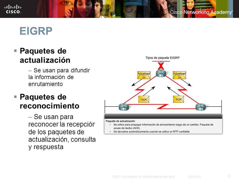 11 © 2007 Cisco Systems, Inc. Todos los derechos reservados.Cisco Public EIGRP Paquetes de actualización – Se usan para difundir la información de enr