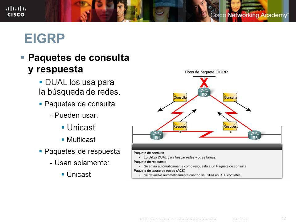 12 © 2007 Cisco Systems, Inc. Todos los derechos reservados.Cisco Public EIGRP Paquetes de consulta y respuesta DUAL los usa para la búsqueda de redes