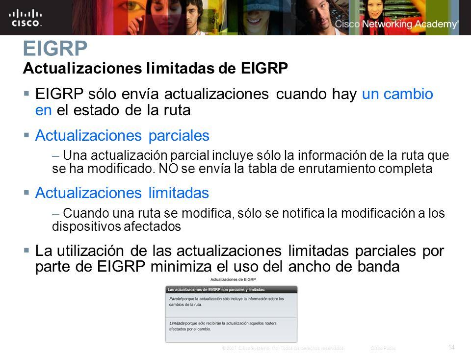 14 © 2007 Cisco Systems, Inc. Todos los derechos reservados.Cisco Public EIGRP Actualizaciones limitadas de EIGRP EIGRP sólo envía actualizaciones cua