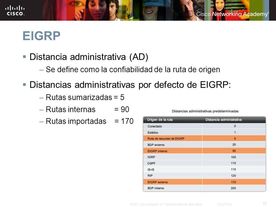16 © 2007 Cisco Systems, Inc. Todos los derechos reservados.Cisco Public EIGRP Distancia administrativa (AD) – Se define como la confiabilidad de la r