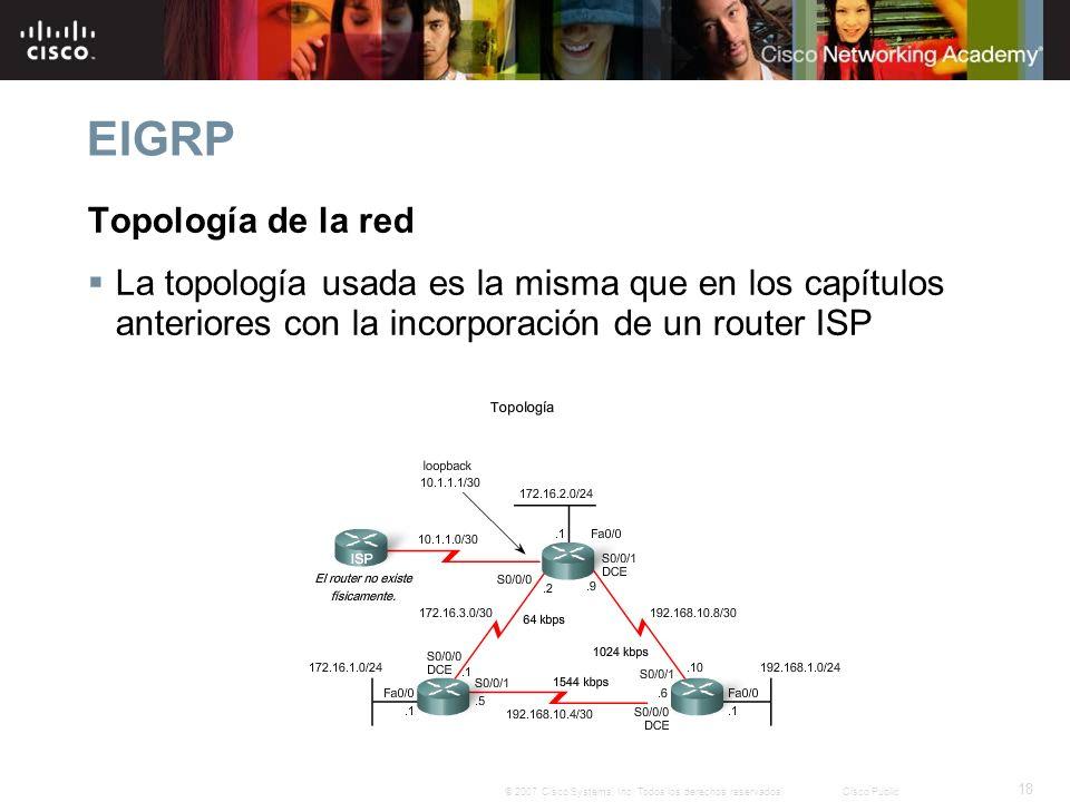 18 © 2007 Cisco Systems, Inc. Todos los derechos reservados.Cisco Public EIGRP Topología de la red La topología usada es la misma que en los capítulos