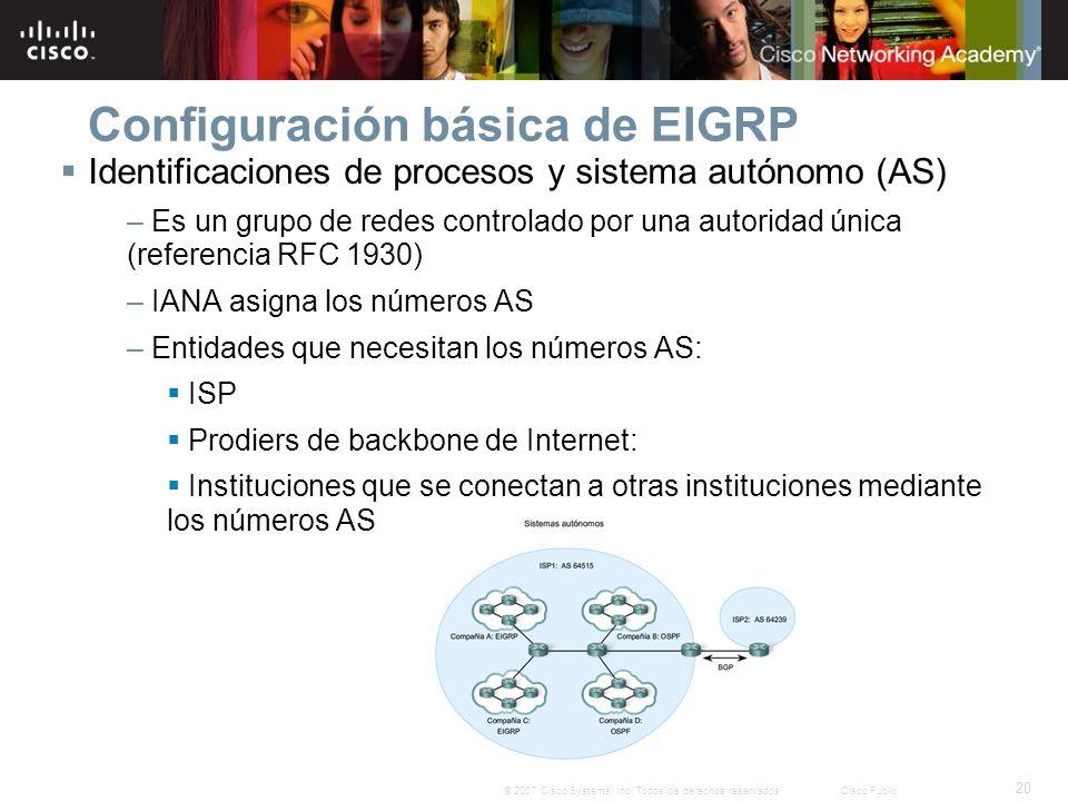 20 © 2007 Cisco Systems, Inc. Todos los derechos reservados.Cisco Public Configuración básica de EIGRP Identificaciones de procesos y sistema autónomo