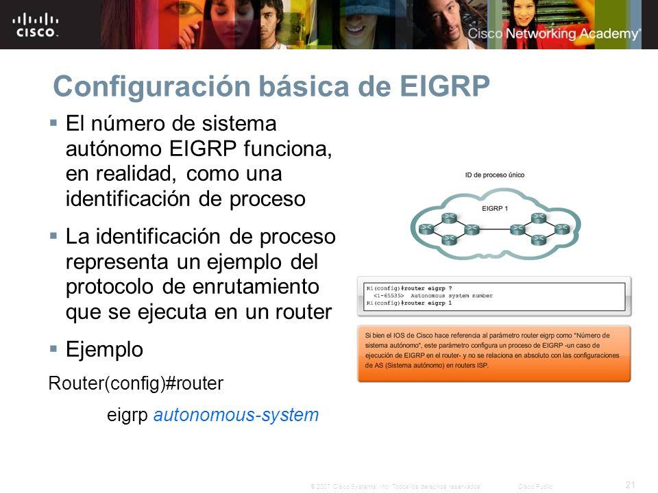 21 © 2007 Cisco Systems, Inc. Todos los derechos reservados.Cisco Public Configuración básica de EIGRP El número de sistema autónomo EIGRP funciona, e