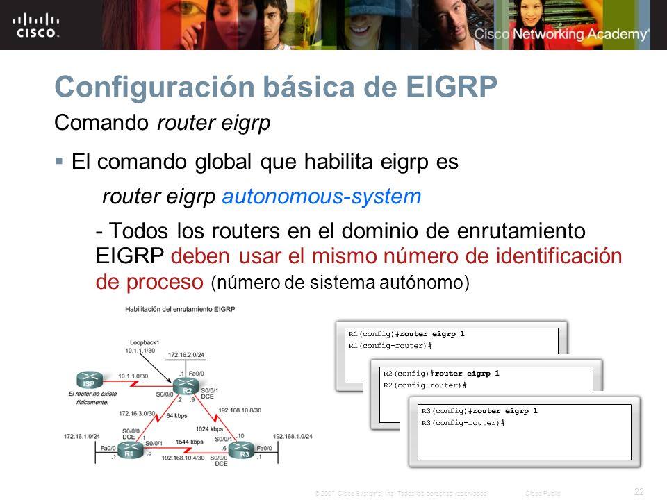 22 © 2007 Cisco Systems, Inc. Todos los derechos reservados.Cisco Public Configuración básica de EIGRP Comando router eigrp El comando global que habi