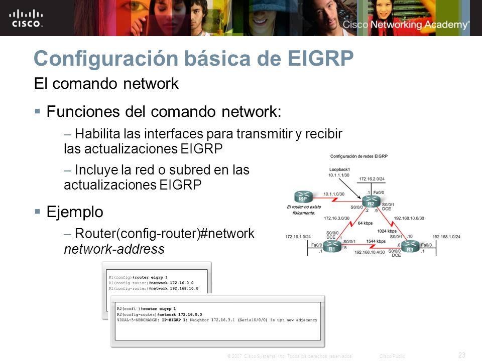 23 © 2007 Cisco Systems, Inc. Todos los derechos reservados.Cisco Public Configuración básica de EIGRP El comando network Funciones del comando networ