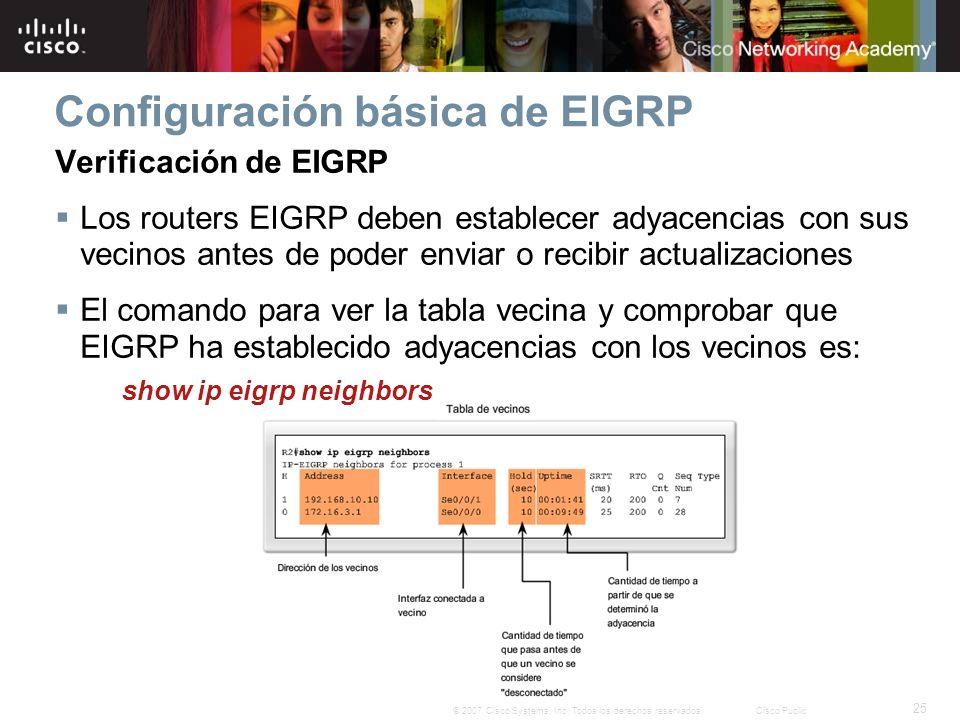 25 © 2007 Cisco Systems, Inc. Todos los derechos reservados.Cisco Public Configuración básica de EIGRP Verificación de EIGRP Los routers EIGRP deben e