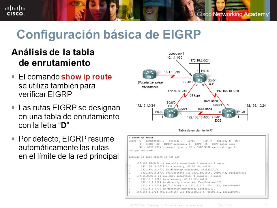 27 © 2007 Cisco Systems, Inc. Todos los derechos reservados.Cisco Public Configuración básica de EIGRP Análisis de la tabla de enrutamiento El comando