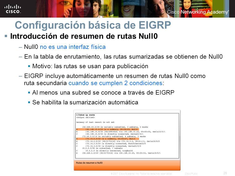 28 © 2007 Cisco Systems, Inc. Todos los derechos reservados.Cisco Public Configuración básica de EIGRP Introducción de resumen de rutas Null0 – Null0