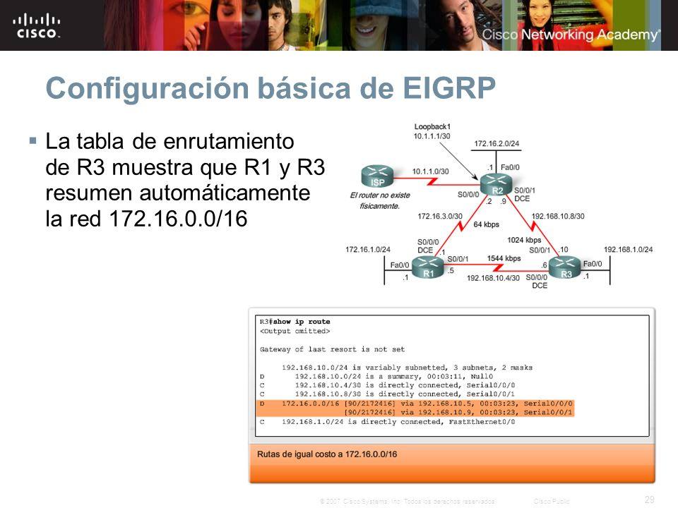 29 © 2007 Cisco Systems, Inc. Todos los derechos reservados.Cisco Public Configuración básica de EIGRP La tabla de enrutamiento de R3 muestra que R1 y