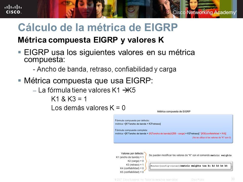 30 © 2007 Cisco Systems, Inc. Todos los derechos reservados.Cisco Public Cálculo de la métrica de EIGRP Métrica compuesta EIGRP y valores K EIGRP usa