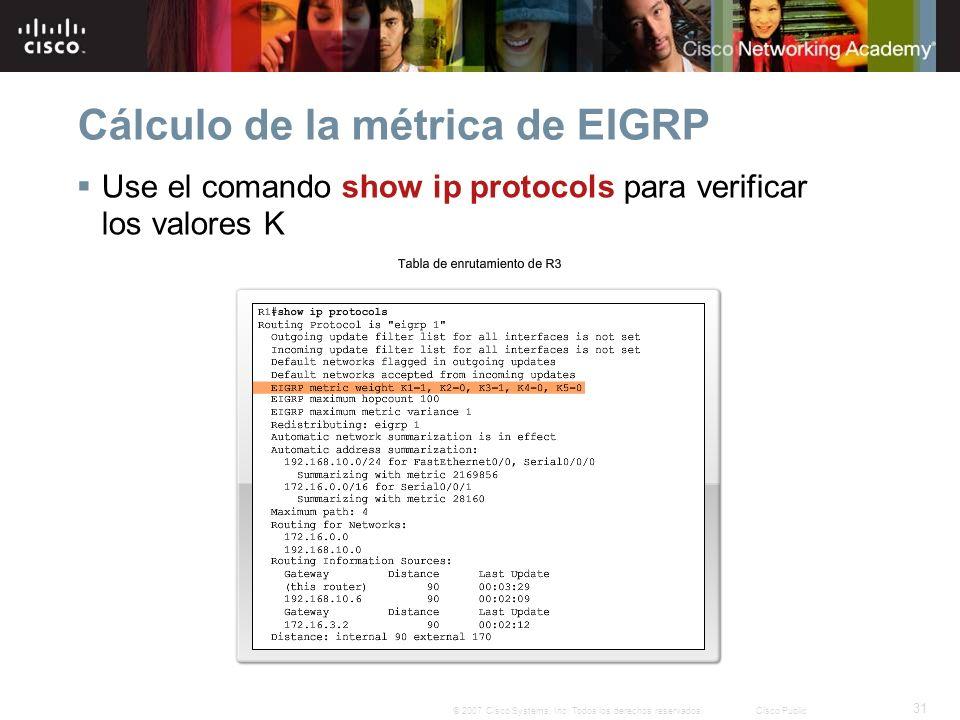 31 © 2007 Cisco Systems, Inc. Todos los derechos reservados.Cisco Public Cálculo de la métrica de EIGRP Use el comando show ip protocols para verifica