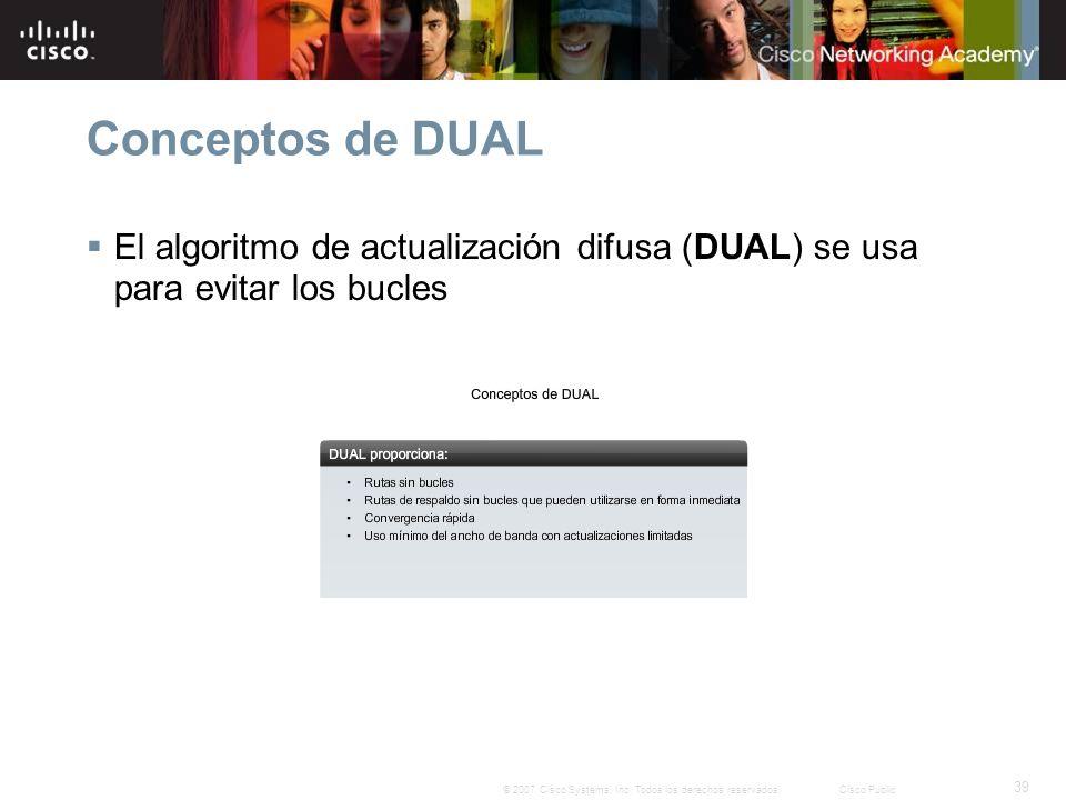 39 © 2007 Cisco Systems, Inc. Todos los derechos reservados.Cisco Public Conceptos de DUAL El algoritmo de actualización difusa (DUAL) se usa para evi