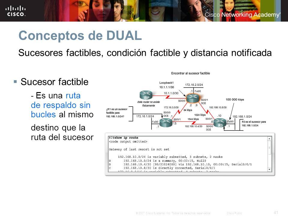 41 © 2007 Cisco Systems, Inc. Todos los derechos reservados.Cisco Public Conceptos de DUAL Sucesores factibles, condición factible y distancia notific