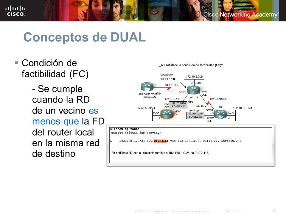 43 © 2007 Cisco Systems, Inc. Todos los derechos reservados.Cisco Public Conceptos de DUAL Condición de factibilidad (FC) - Se cumple cuando la RD de