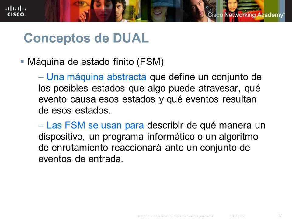 47 © 2007 Cisco Systems, Inc. Todos los derechos reservados.Cisco Public Conceptos de DUAL Máquina de estado finito (FSM) – Una máquina abstracta que