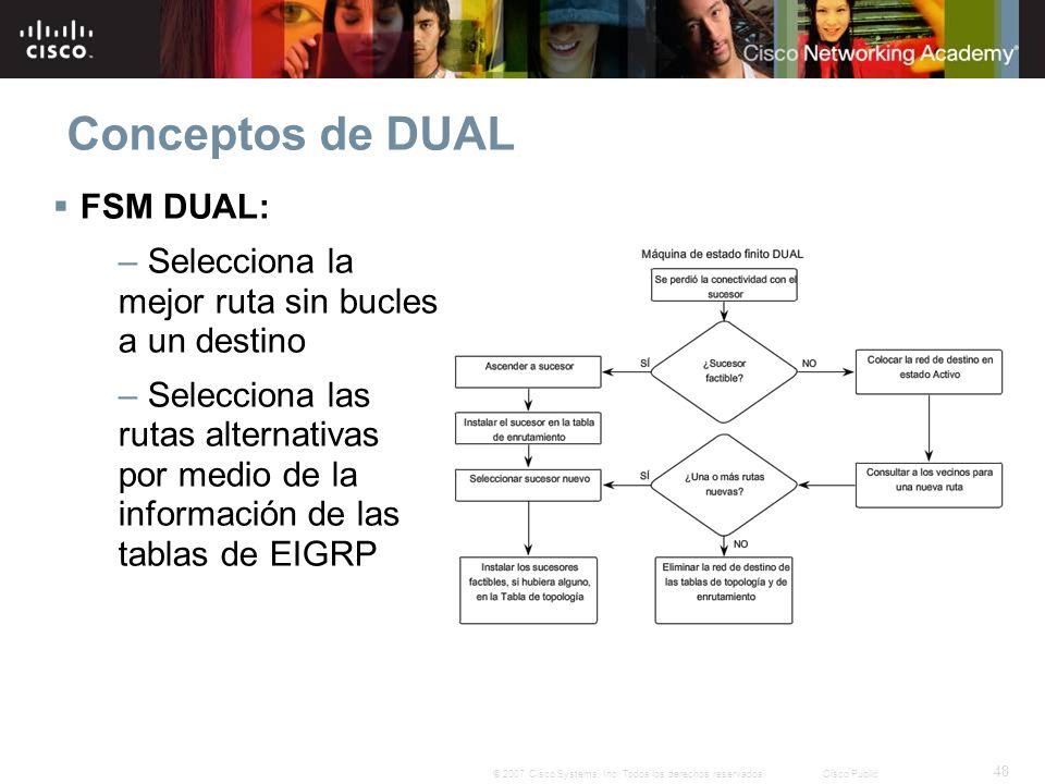 48 © 2007 Cisco Systems, Inc. Todos los derechos reservados.Cisco Public Conceptos de DUAL FSM DUAL: – Selecciona la mejor ruta sin bucles a un destin