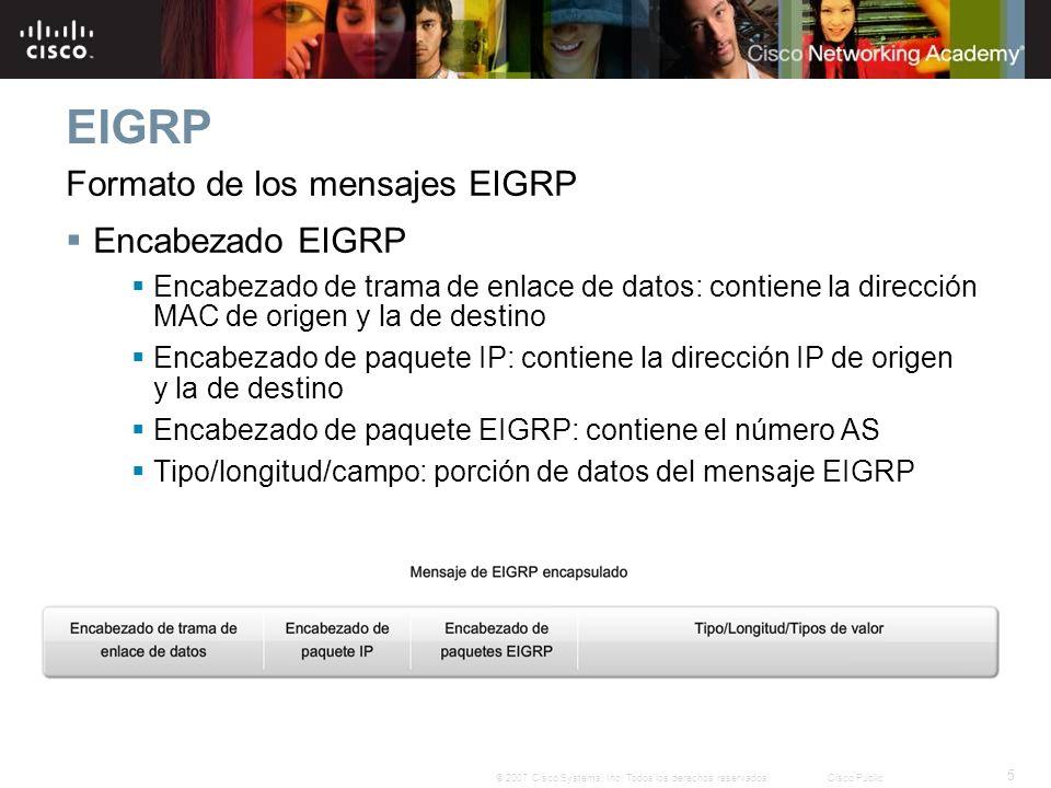 5 © 2007 Cisco Systems, Inc. Todos los derechos reservados.Cisco Public EIGRP Formato de los mensajes EIGRP Encabezado EIGRP Encabezado de trama de en
