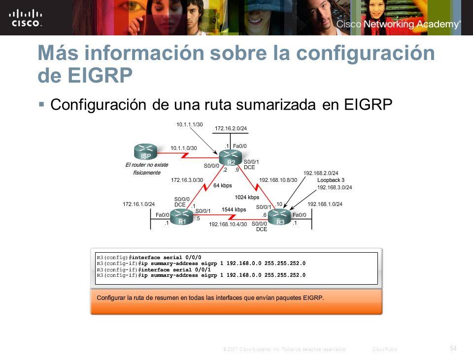 54 © 2007 Cisco Systems, Inc. Todos los derechos reservados.Cisco Public Más información sobre la configuración de EIGRP Configuración de una ruta sum