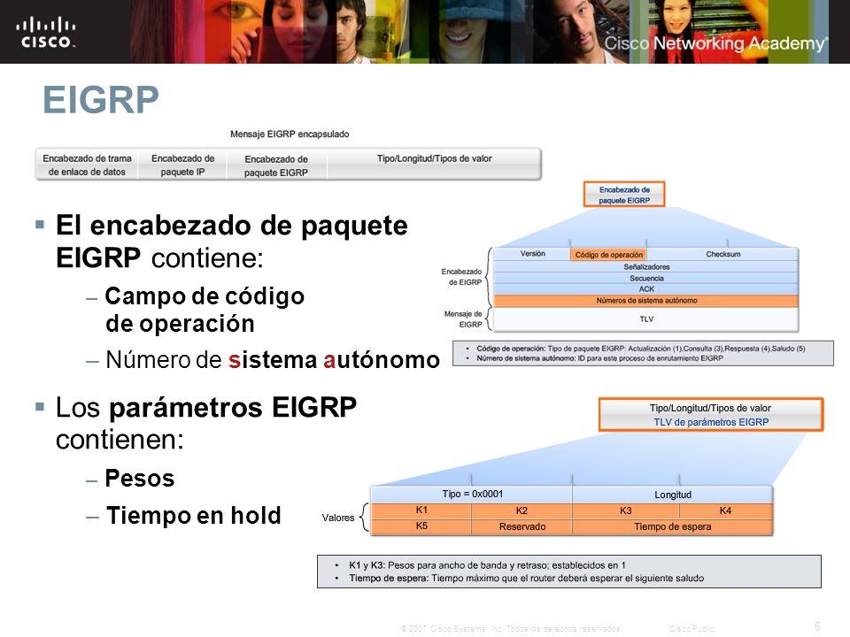 6 © 2007 Cisco Systems, Inc. Todos los derechos reservados.Cisco Public EIGRP El encabezado de paquete EIGRP contiene: – Campo de código de operación