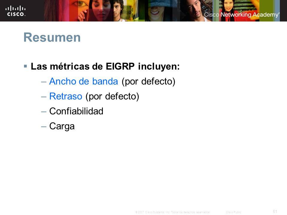 61 © 2007 Cisco Systems, Inc. Todos los derechos reservados.Cisco Public Resumen Las métricas de EIGRP incluyen: – Ancho de banda (por defecto) – Retr