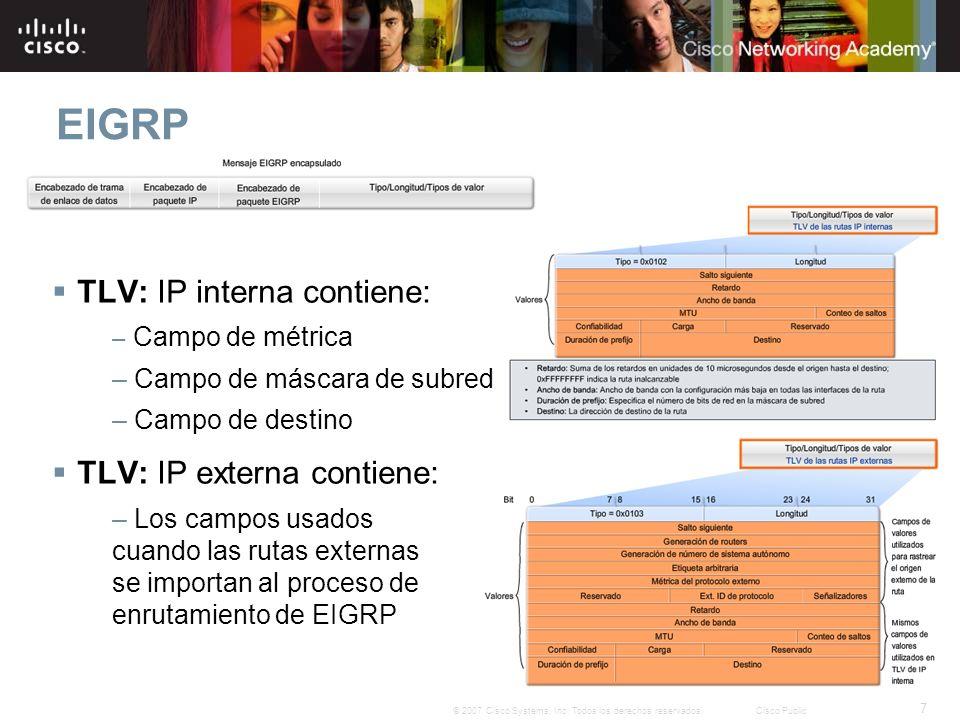 7 © 2007 Cisco Systems, Inc. Todos los derechos reservados.Cisco Public EIGRP TLV: IP interna contiene: – Campo de métrica – Campo de máscara de subre