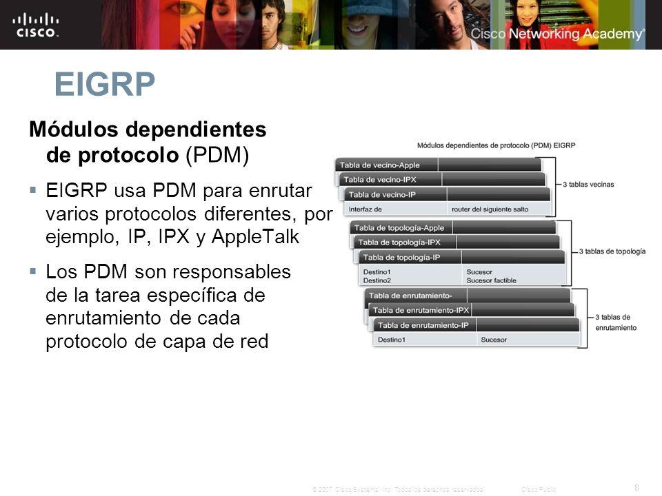 8 © 2007 Cisco Systems, Inc. Todos los derechos reservados.Cisco Public EIGRP Módulos dependientes de protocolo (PDM) EIGRP usa PDM para enrutar vario