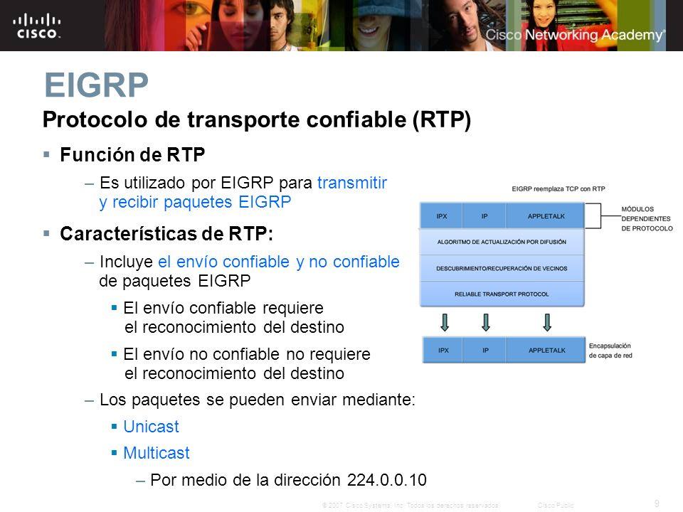 9 © 2007 Cisco Systems, Inc. Todos los derechos reservados.Cisco Public EIGRP Protocolo de transporte confiable (RTP) Función de RTP – Es utilizado po
