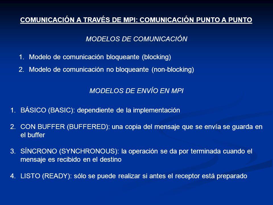 COMUNICACIÓN A TRAVÉS DE MPI: COMUNICACIÓN PUNTO A PUNTO 1.BÁSICO (BASIC): dependiente de la implementación 2.CON BUFFER (BUFFERED): una copia del men