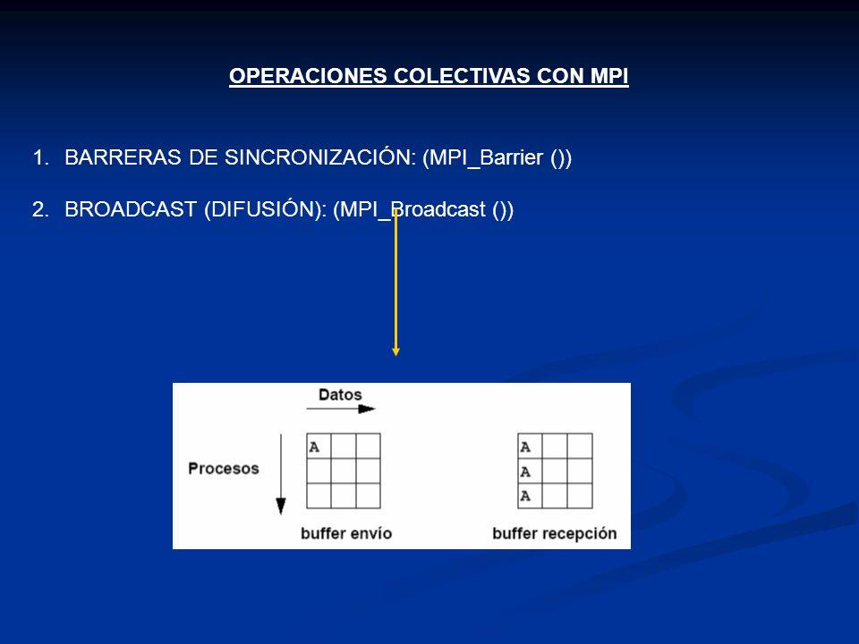 OPERACIONES COLECTIVAS CON MPI 1.BARRERAS DE SINCRONIZACIÓN: (MPI_Barrier ()) 2.BROADCAST (DIFUSIÓN): (MPI_Broadcast ())