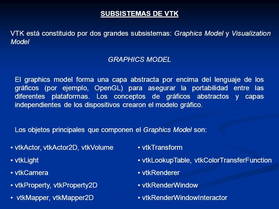 SUBSISTEMAS DE VTK VTK está constituido por dos grandes subsistemas: Graphics Model y Visualization Model GRAPHICS MODEL vtkActor, vtkActor2D, vtkVolu