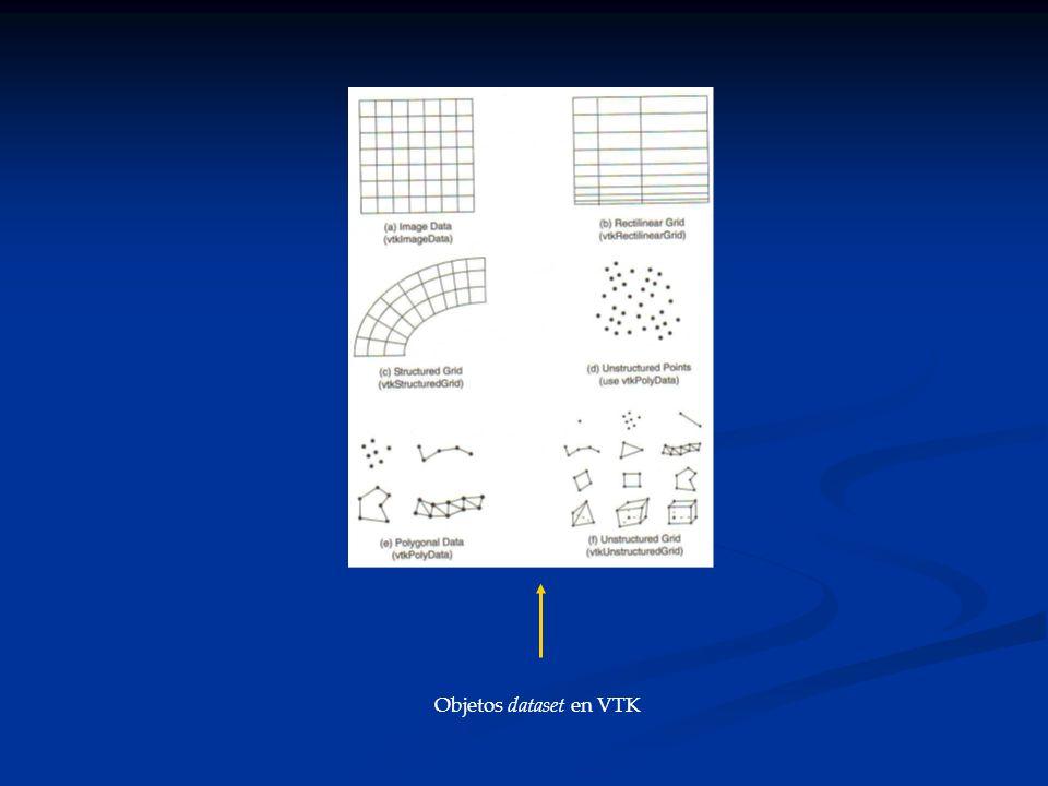 Objetos dataset en VTK