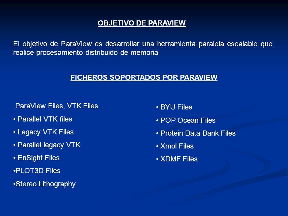OBJETIVO DE PARAVIEW El objetivo de ParaView es desarrollar una herramienta paralela escalable que realice procesamiento distribuido de memoria FICHER