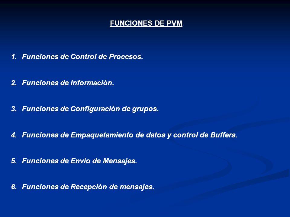 FUNCIONES DE PVM 1.Funciones de Control de Procesos. 2.Funciones de Información. 3.Funciones de Configuración de grupos. 4.Funciones de Empaquetamient