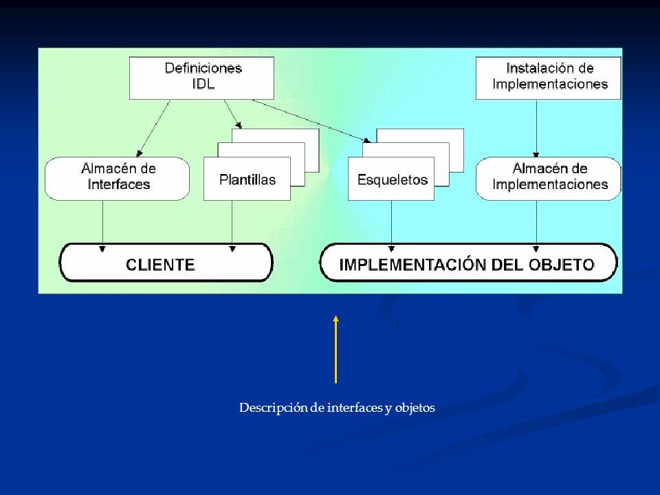 Descripción de interfaces y objetos