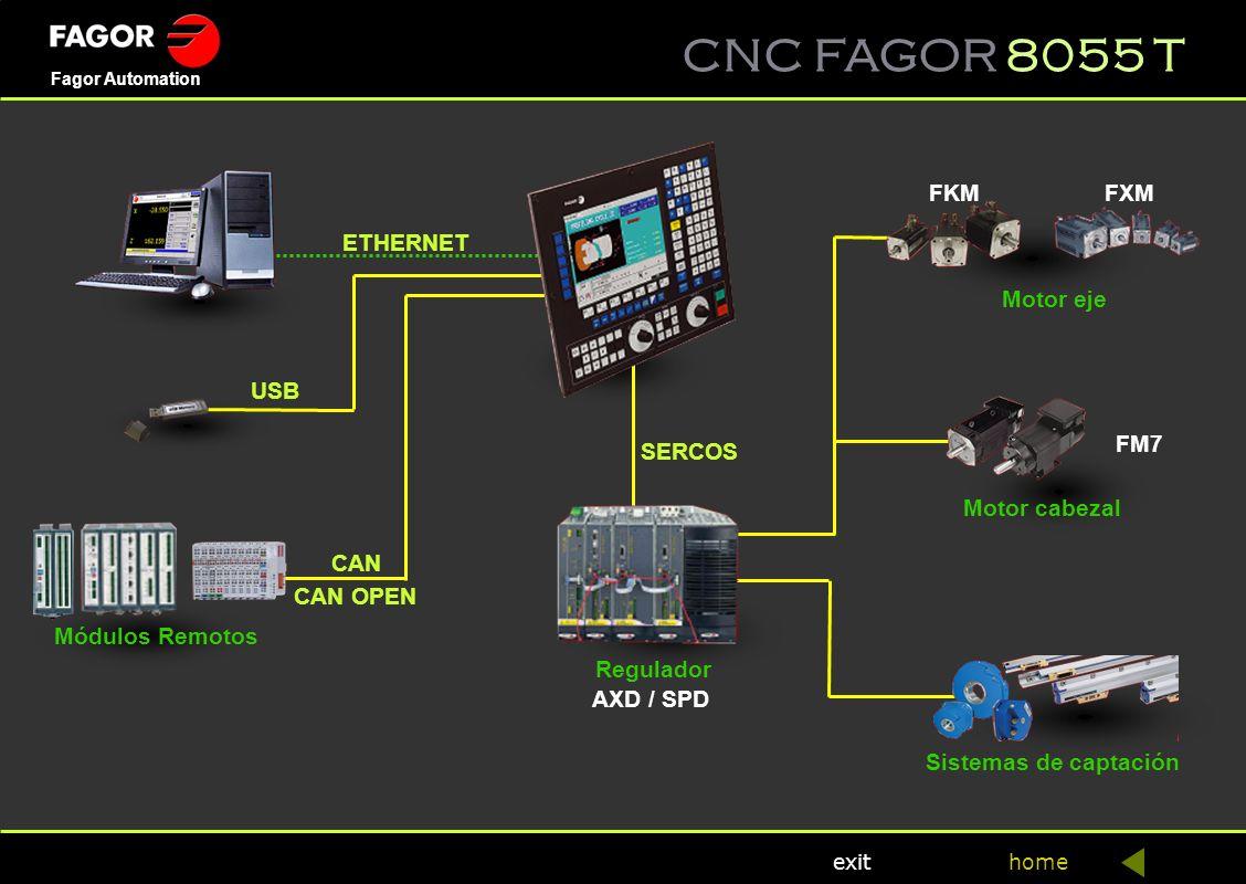 CNC FAGOR 8055 T home Fagor Automation exit USB Módulos Remotos FKM FXM Motor eje Motor cabezal Sistemas de captación FM7 CAN OPEN Regulador AXD / SPD