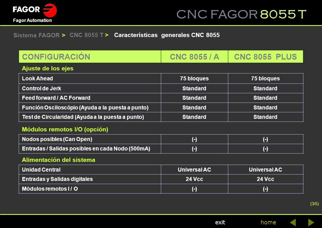 CNC FAGOR 8055 T home Fagor Automation exit Características generales CNC 8055CNC 8055 T > CONFIGURACIÓN CNC 8055 / ACNC 8055 PLUS Ajuste de los ejes
