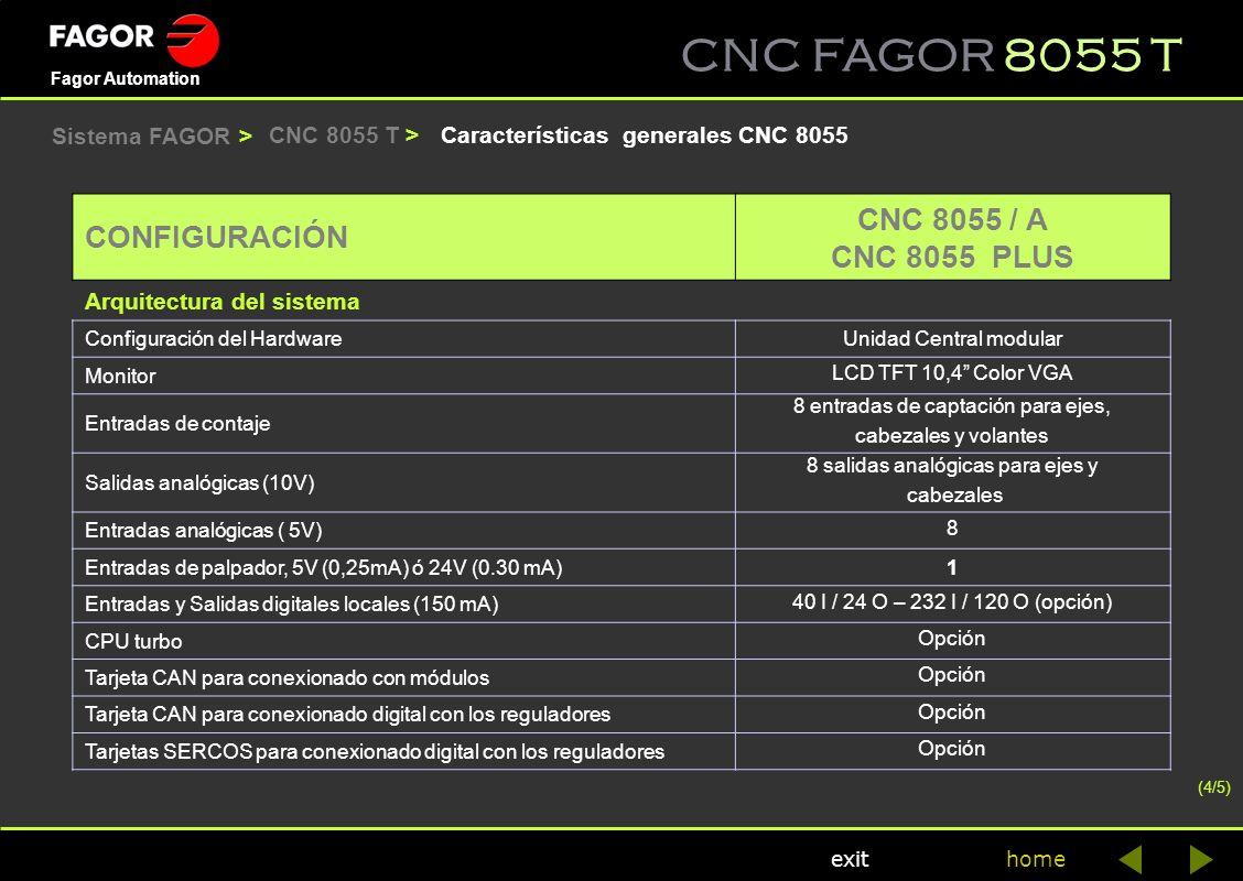 CNC FAGOR 8055 T home Fagor Automation exit Características generales CNC 8055CNC 8055 T > CONFIGURACIÓN CNC 8055 / A CNC 8055 PLUS Arquitectura del s