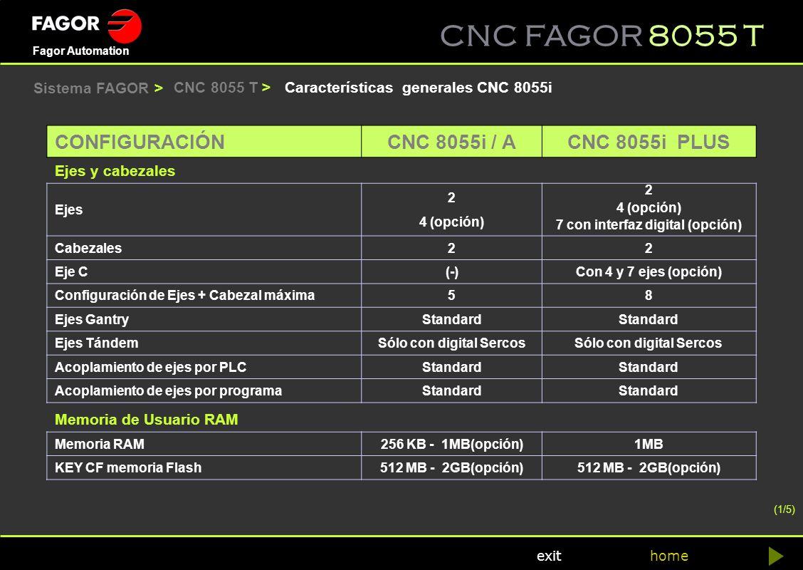 CNC FAGOR 8055 T home Fagor Automation exit Características generales CNC 8055iCNC 8055 T > CONFIGURACIÓN CNC 8055i / ACNC 8055i PLUS Ejes y cabezales