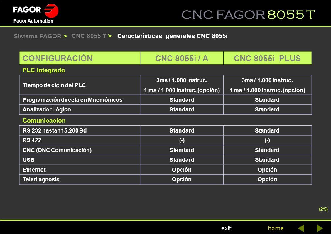 CNC FAGOR 8055 T home Fagor Automation exit Características generales CNC 8055iCNC 8055 T > CONFIGURACIÓN CNC 8055i / ACNC 8055i PLUS PLC Integrado Ti